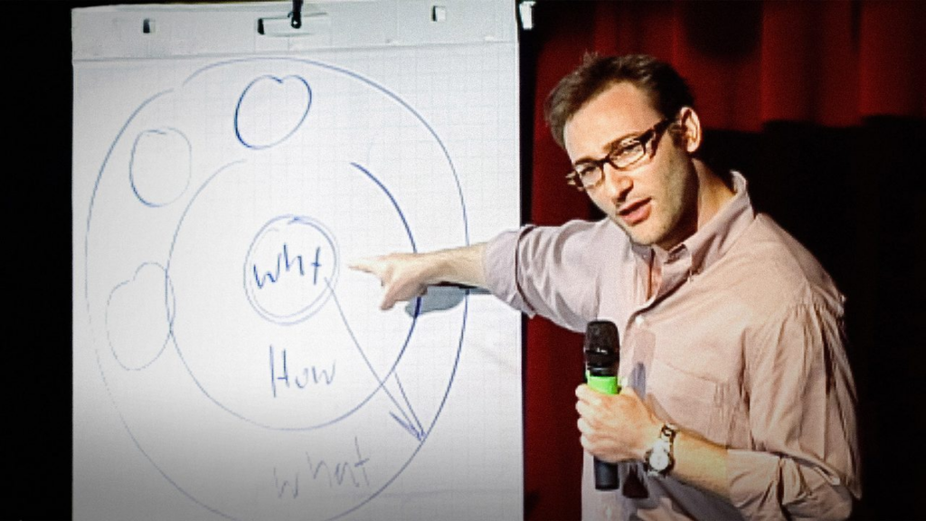 Simon Sinek standing in front of a drawing of a bullseye with the circles labeled from the inside to the outside: why, how, what